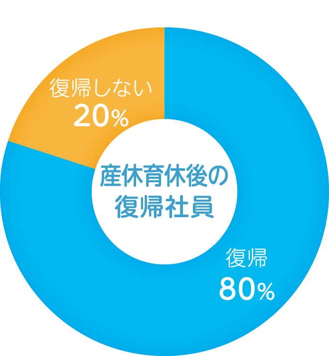 company_graph_06