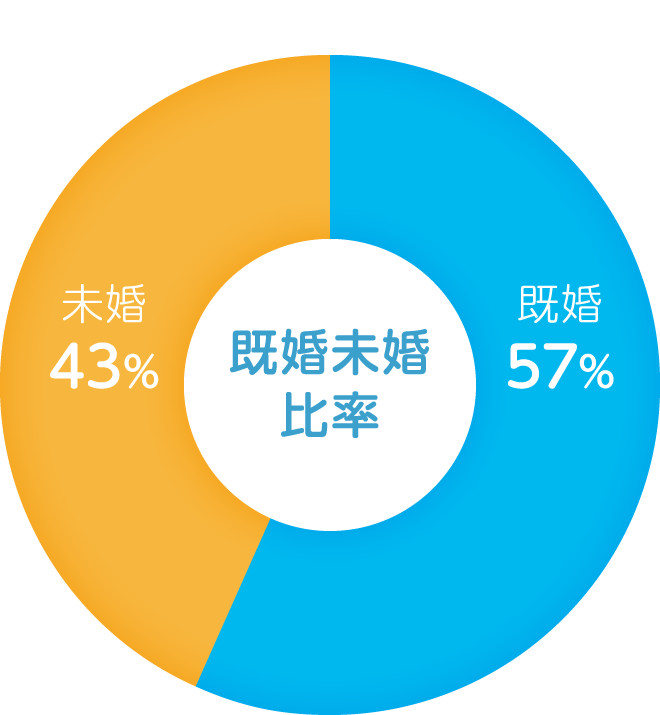 company_graph_07