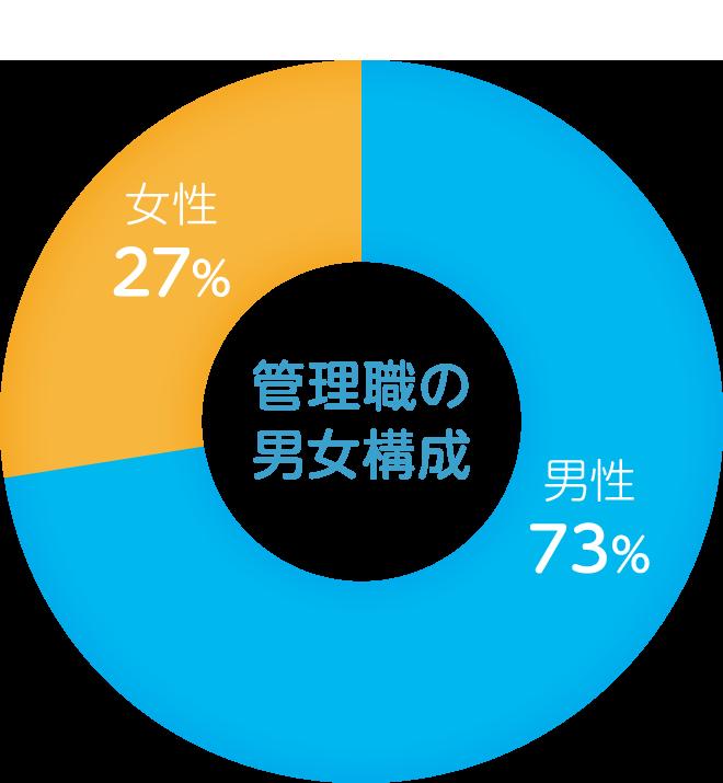 company_graph_04