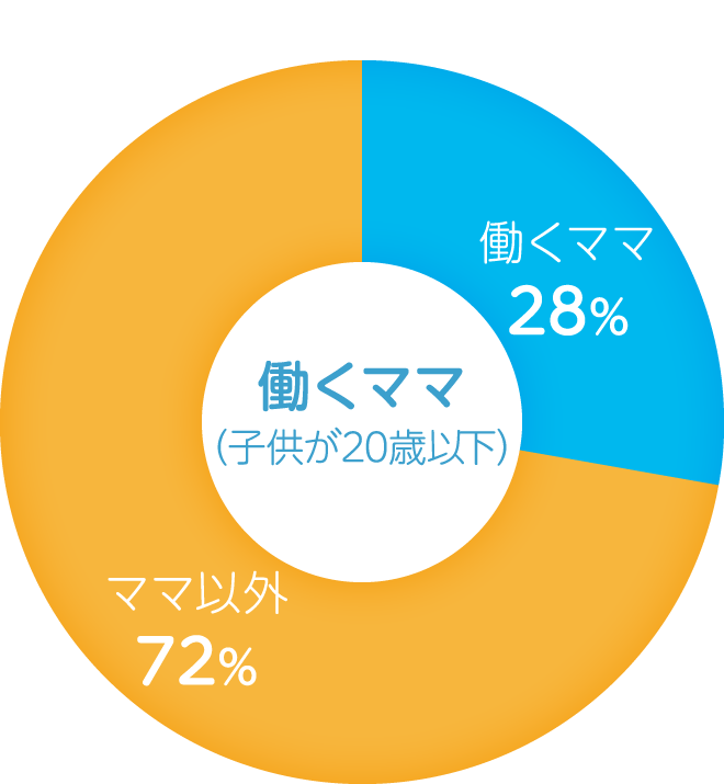 company_graph_05
